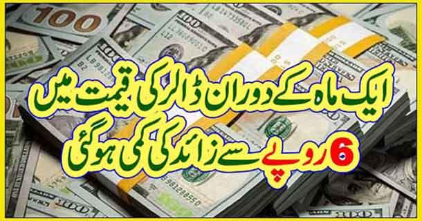 ایک ماہ کے دوران ڈالر کی قیمت میں 6 روپے سے زائد کی کمی ہوگئی