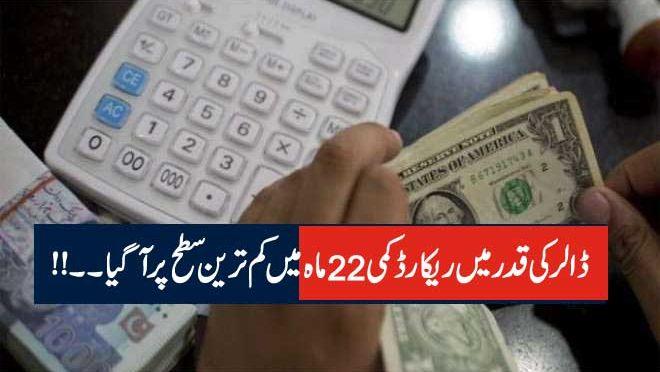 ڈالر کی قدر میں ریکارڈ کمی 22ماہ میں کم ترین سطح پر آگیا