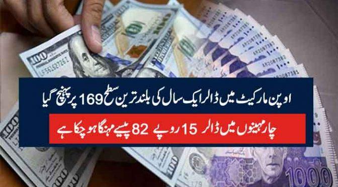 اوپن مارکیٹ میں ڈالر ایک سال کی بلند ترین سطح 169پر پہنچ گیا چار مہینوں میں ڈالر15 روپے82 پیسے مہنگا ہوچکا ہے
